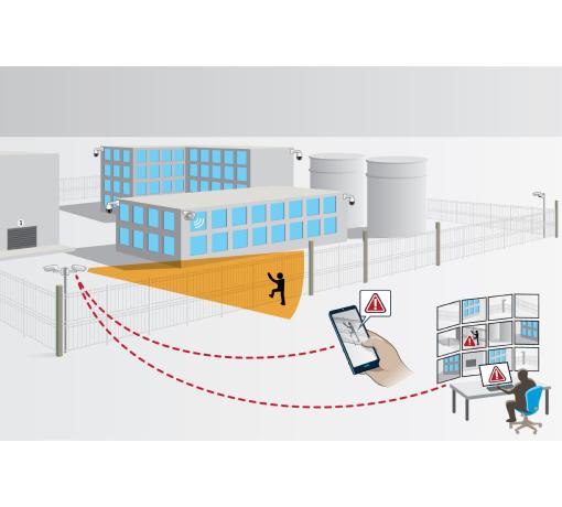 Imagem ilustrativa de sistema de monitoramento de alarme de intrusão, sistema de alarme para proteção do perímetro