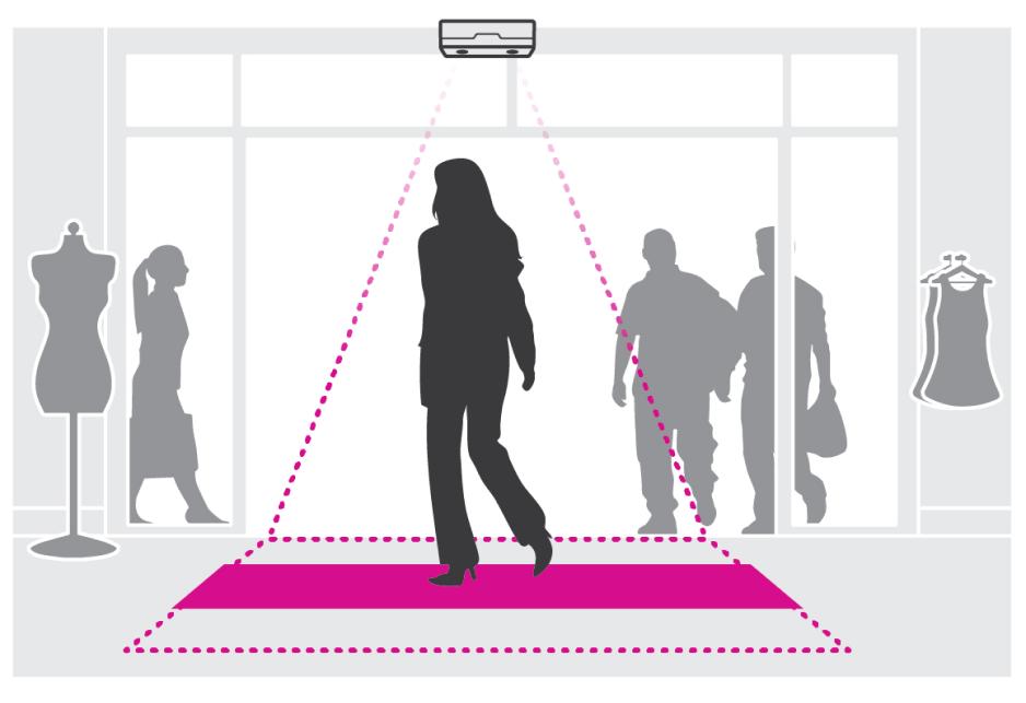 Imagem de silhueta feminina para ilustrar sistema de segurança inteligente, que reduz a necessidade de supervisão humana