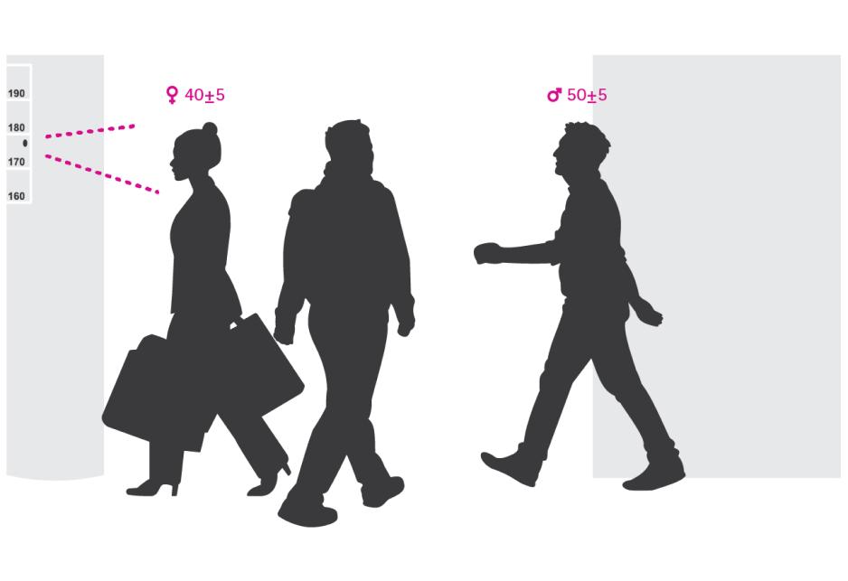 Imagem de homem e mulher para ilustrar sistema de segurança inteligente, que reduz a necessidade de supervisão humana